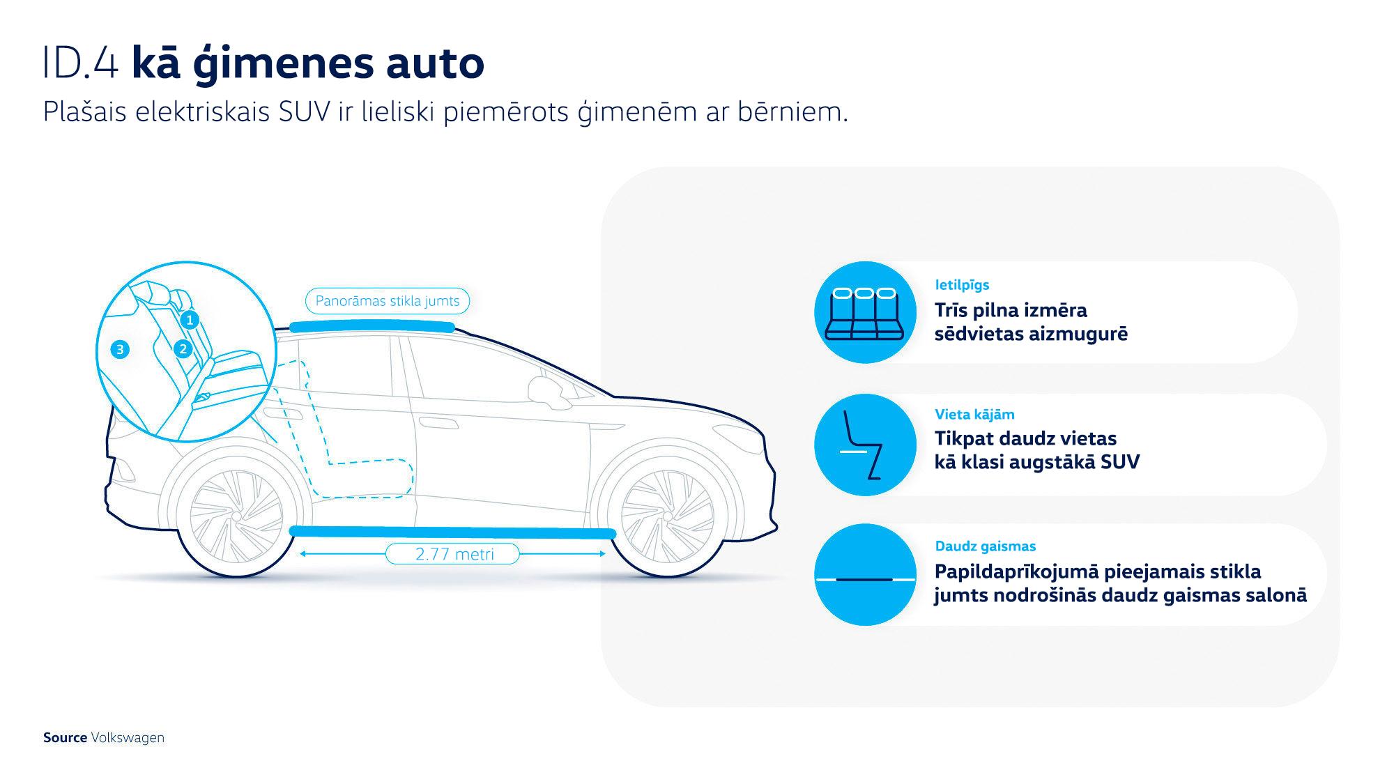 volkswagen-id4-gimenes-auto
